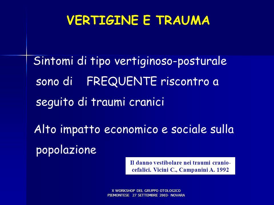 X WORKSHOP DEL GRUPPO OTOLOGICO PIEMONTESE 27 SETTEMBRE 2003- NOVARA VERTIGINE E TRAUMA Sintomi di tipo vertiginoso-posturale sono di FREQUENTE riscon