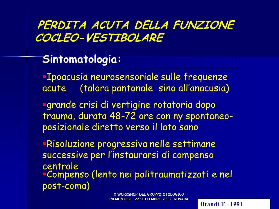 X WORKSHOP DEL GRUPPO OTOLOGICO PIEMONTESE 27 SETTEMBRE 2003- NOVARA DANNO LABIRINTICO (3) PERDITA ACUTA DELLA FUNZIONE COCLEO-VESTIBOLARE Sintomatologia: Ipoacusia neurosensoriale sulle frequenze acute (talora pantonale sino allanacusia) grande crisi di vertigine rotatoria dopo trauma, durata 48-72 ore con ny spontaneo- posizionale diretto verso il lato sano Risoluzione progressiva nelle settimane successive per linstaurarsi di compenso centrale Compenso (lento nei politraumatizzati e nel post-coma) Brandt T - 1991