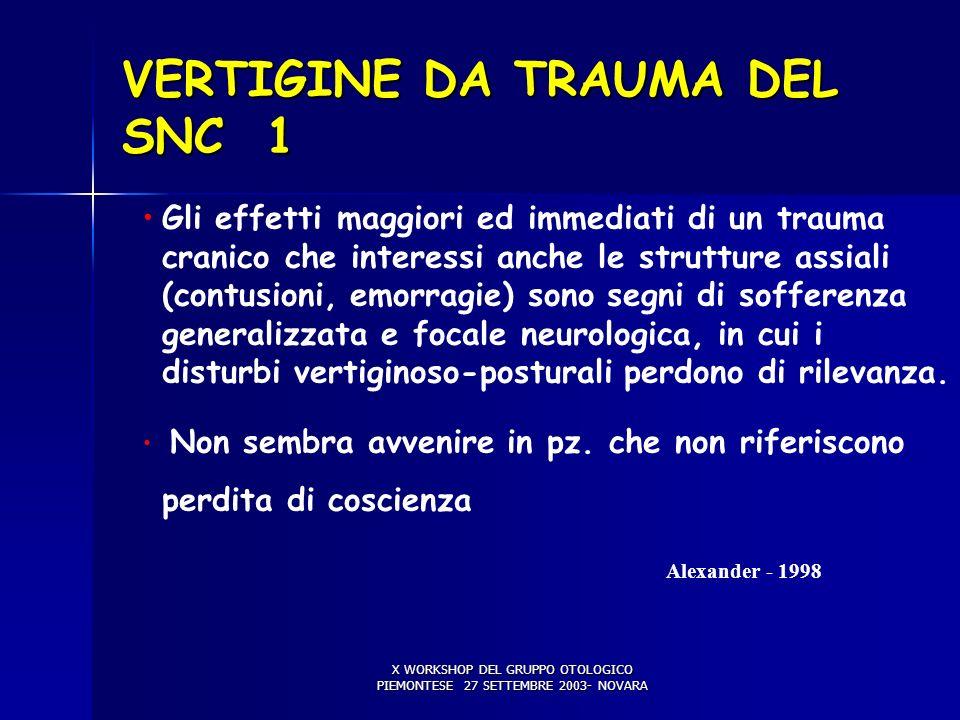 X WORKSHOP DEL GRUPPO OTOLOGICO PIEMONTESE 27 SETTEMBRE 2003- NOVARA DANNO NERVO VESTIBOLARE Gli effetti maggiori ed immediati di un trauma cranico che interessi anche le strutture assiali (contusioni, emorragie) sono segni di sofferenza generalizzata e focale neurologica, in cui i disturbi vertiginoso-posturali perdono di rilevanza.