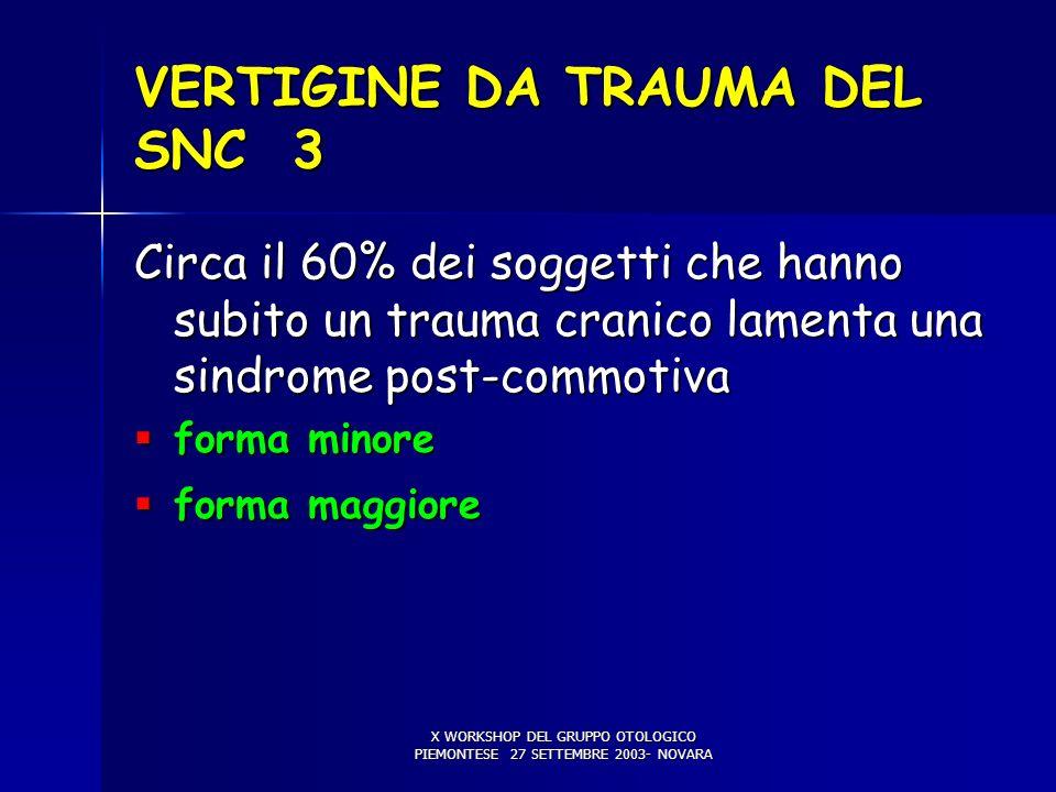 X WORKSHOP DEL GRUPPO OTOLOGICO PIEMONTESE 27 SETTEMBRE 2003- NOVARA VERTIGINE DA TRAUMA DEL SNC 3 Circa il 60% dei soggetti che hanno subito un traum