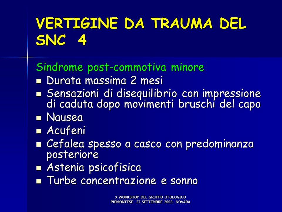 X WORKSHOP DEL GRUPPO OTOLOGICO PIEMONTESE 27 SETTEMBRE 2003- NOVARA VERTIGINE DA TRAUMA DEL SNC 4 Sindrome post-commotiva minore Durata massima 2 mes