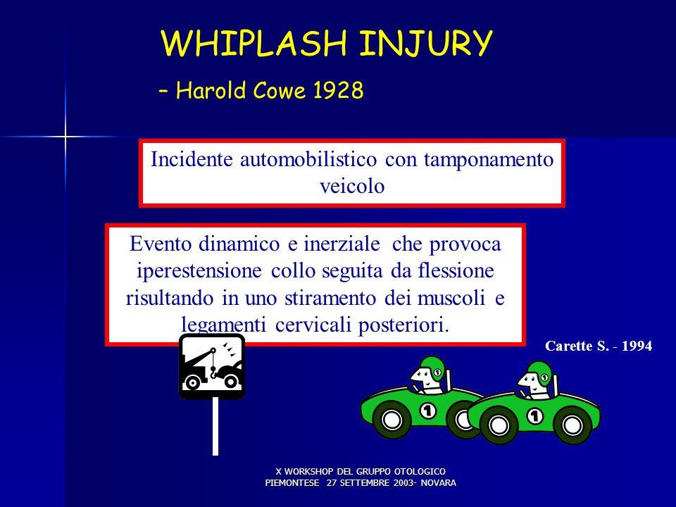X WORKSHOP DEL GRUPPO OTOLOGICO PIEMONTESE 27 SETTEMBRE 2003- NOVARA COLPO DI FRUSTA (1) Incidente automobilistico con tamponamento veicolo Evento din