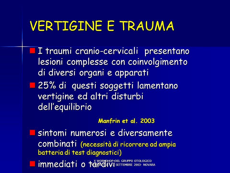 X WORKSHOP DEL GRUPPO OTOLOGICO PIEMONTESE 27 SETTEMBRE 2003- NOVARA VERTIGINE E TRAUMA I traumi cranio-cervicali presentano lesioni complesse con coi