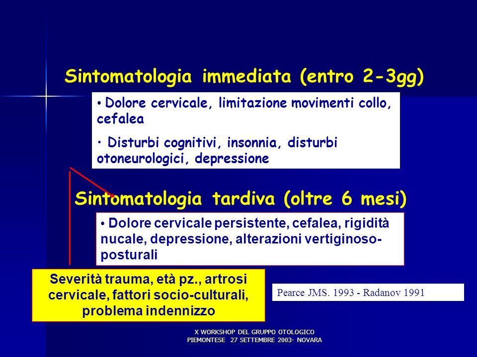 X WORKSHOP DEL GRUPPO OTOLOGICO PIEMONTESE 27 SETTEMBRE 2003- NOVARA COLPO DI FRUSTA (2) Sintomatologia immediata (entro 2-3gg) Dolore cervicale, limitazione movimenti collo, cefalea Disturbi cognitivi, insonnia, disturbi otoneurologici, depressione Sintomatologia tardiva (oltre 6 mesi) Dolore cervicale persistente, cefalea, rigidità nucale, depressione, alterazioni vertiginoso- posturali Severità trauma, età pz., artrosi cervicale, fattori socio-culturali, problema indennizzo Pearce JMS.