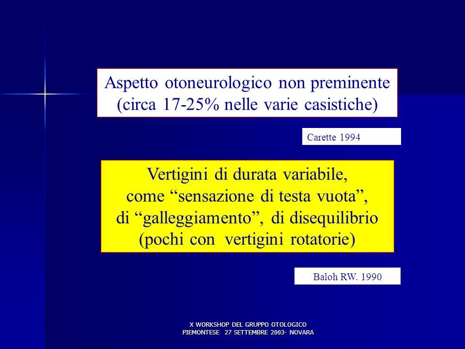 X WORKSHOP DEL GRUPPO OTOLOGICO PIEMONTESE 27 SETTEMBRE 2003- NOVARA COLPO DI FRUSTA (3) Aspetto otoneurologico non preminente (circa 17-25% nelle varie casistiche) Carette 1994 Vertigini di durata variabile, come sensazione di testa vuota, di galleggiamento, di disequilibrio (pochi con vertigini rotatorie) Baloh RW.