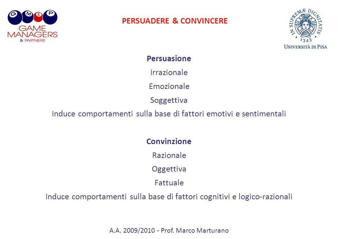A.A. 2009/2010 - Prof. Marco Marturano Persuasione Irrazionale Emozionale Soggettiva Induce comportamenti sulla base di fattori emotivi e sentimentali