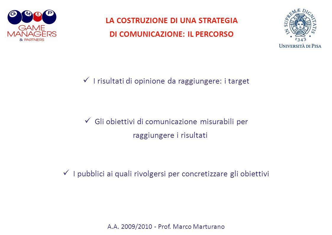 A.A. 2009/2010 - Prof. Marco Marturano LA COSTRUZIONE DI UNA STRATEGIA DI COMUNICAZIONE: IL PERCORSO I risultati di opinione da raggiungere: i target