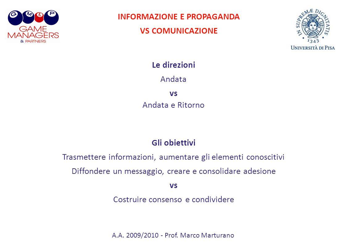 A.A. 2009/2010 - Prof. Marco Marturano Le direzioni Andata vs Andata e Ritorno Gli obiettivi Trasmettere informazioni, aumentare gli elementi conoscit