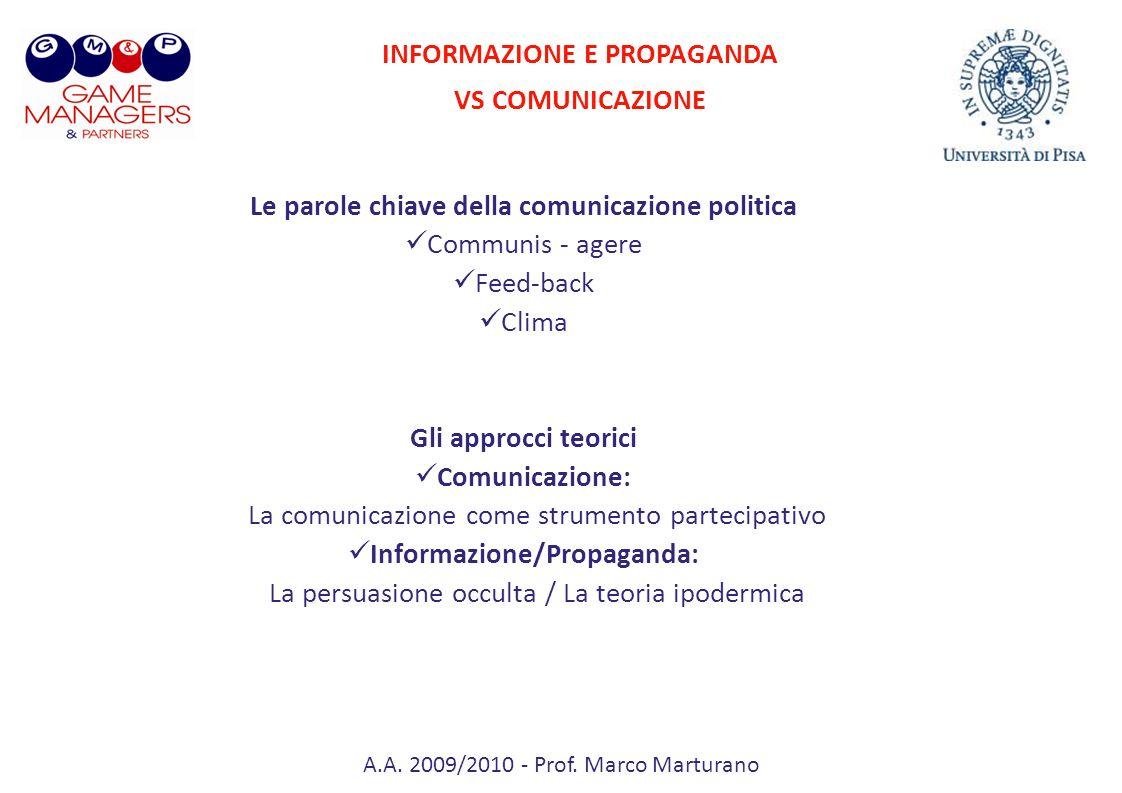 A.A. 2009/2010 - Prof. Marco Marturano Le parole chiave della comunicazione politica Communis - agere Feed-back Clima Gli approcci teorici Comunicazio