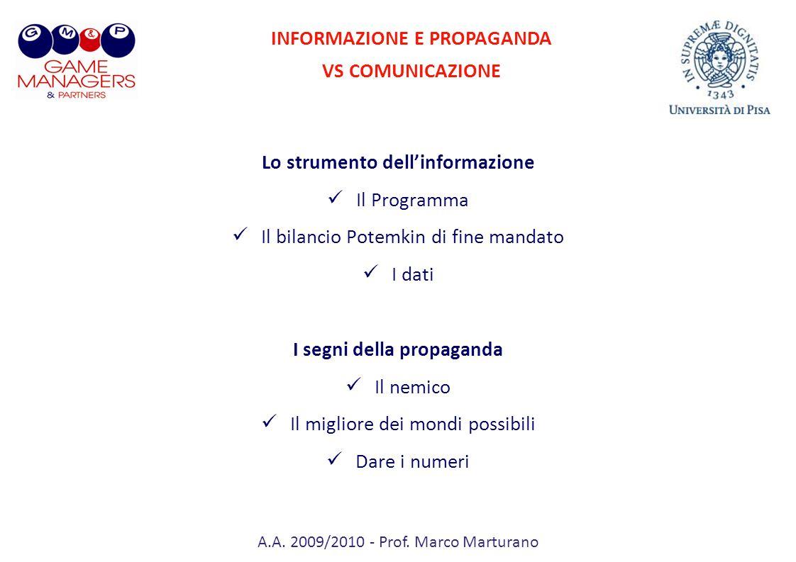 A.A. 2009/2010 - Prof. Marco Marturano Lo strumento dellinformazione Il Programma Il bilancio Potemkin di fine mandato I dati I segni della propaganda
