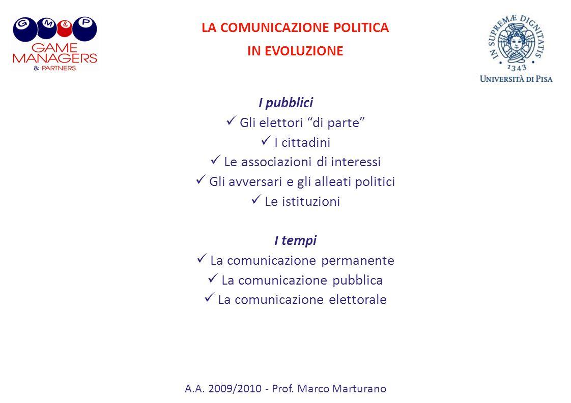 A.A. 2009/2010 - Prof. Marco Marturano I pubblici Gli elettori di parte I cittadini Le associazioni di interessi Gli avversari e gli alleati politici