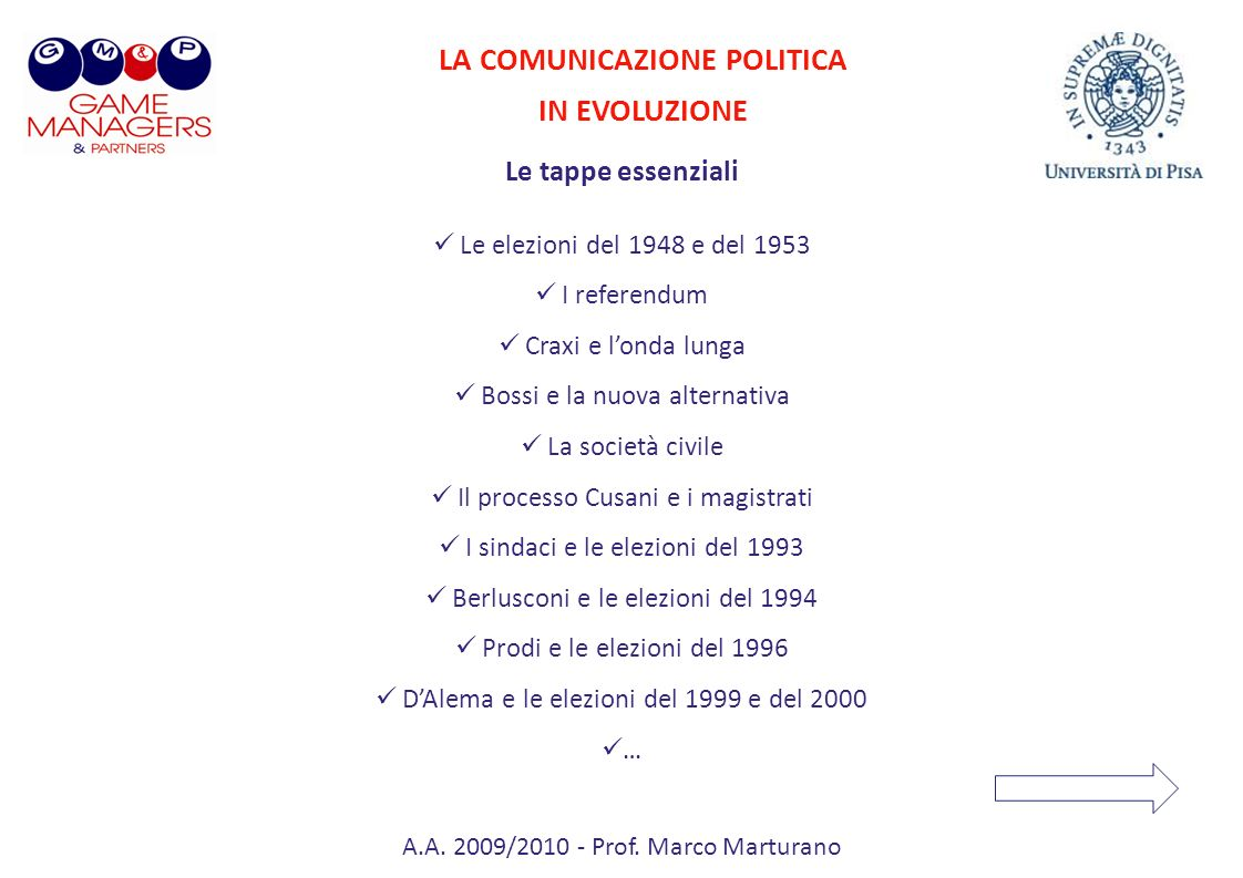 A.A. 2009/2010 - Prof. Marco Marturano Le tappe essenziali Le elezioni del 1948 e del 1953 I referendum Craxi e londa lunga Bossi e la nuova alternati