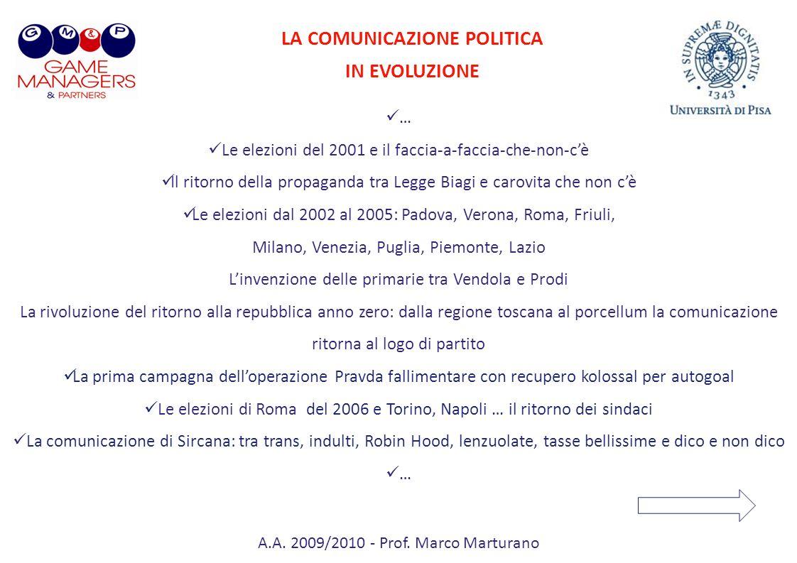 A.A. 2009/2010 - Prof. Marco Marturano … Le elezioni del 2001 e il faccia-a-faccia-che-non-cè Il ritorno della propaganda tra Legge Biagi e carovita c