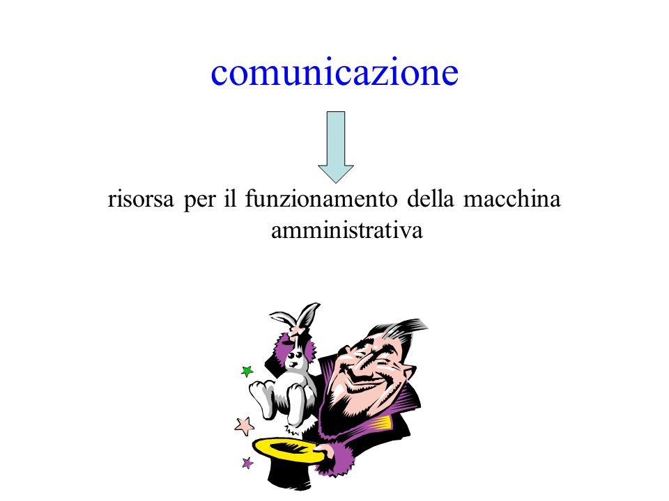 comunicazione risorsa per il funzionamento della macchina amministrativa
