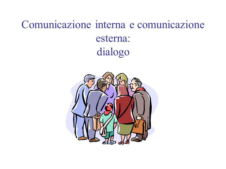 Comunicazione interna e comunicazione esterna: dialogo