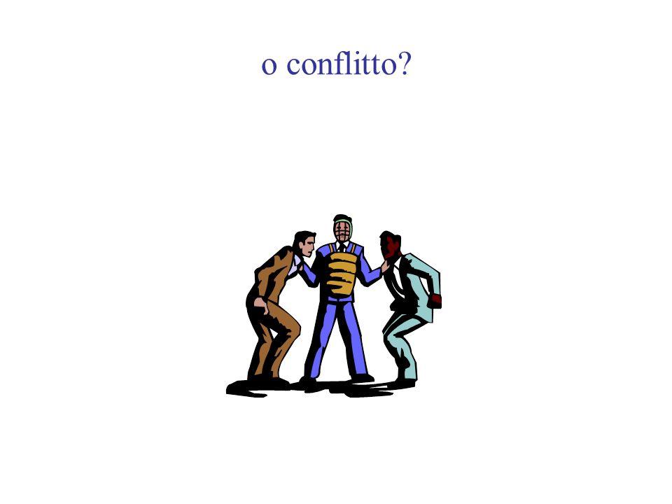 o conflitto