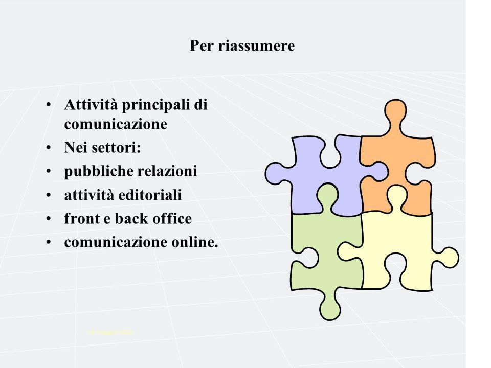 14 maggio 2002 Per riassumere Attività principali di comunicazione Nei settori: pubbliche relazioni attività editoriali front e back office comunicazione online.