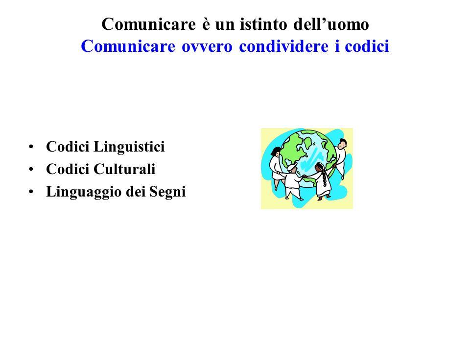 Comunicare è un istinto delluomo Comunicare ovvero condividere i codici Codici Linguistici Codici Culturali Linguaggio dei Segni