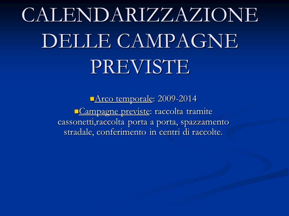 CALENDARIZZAZIONE DELLE CAMPAGNE PREVISTE Arco temporale: 2009-2014 Arco temporale: 2009-2014 Campagne previste: raccolta tramite cassonetti,raccolta