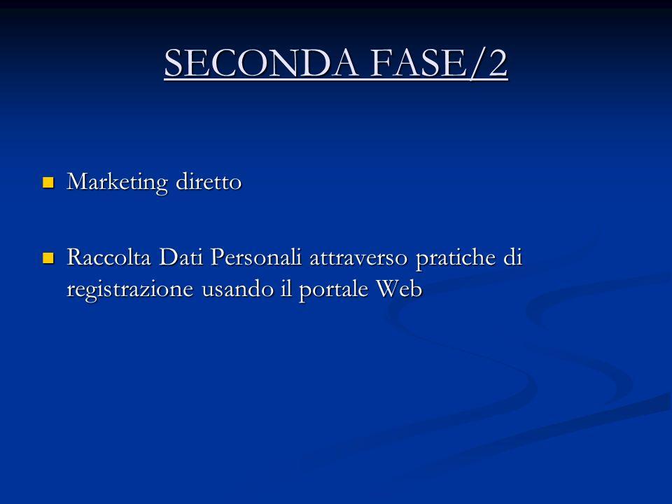 SECONDA FASE/2 Marketing diretto Marketing diretto Raccolta Dati Personali attraverso pratiche di registrazione usando il portale Web Raccolta Dati Pe