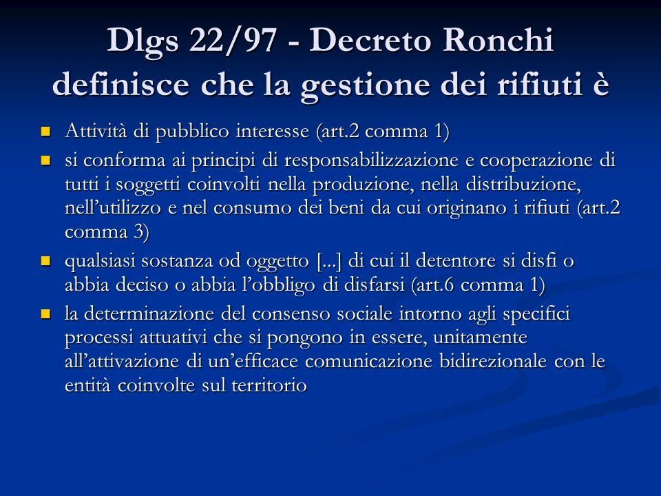 Dlgs 22/97 - Decreto Ronchi definisce che la gestione dei rifiuti è Attività di pubblico interesse (art.2 comma 1) Attività di pubblico interesse (art