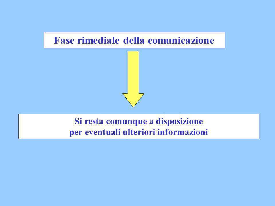 Fase rimediale della comunicazione Si resta comunque a disposizione per eventuali ulteriori informazioni