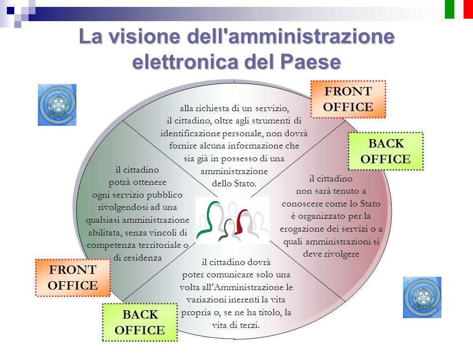 La visione dell'amministrazione elettronica del Paese il cittadino potrà ottenere ogni servizio pubblico rivolgendosi ad una qualsiasi amministrazione