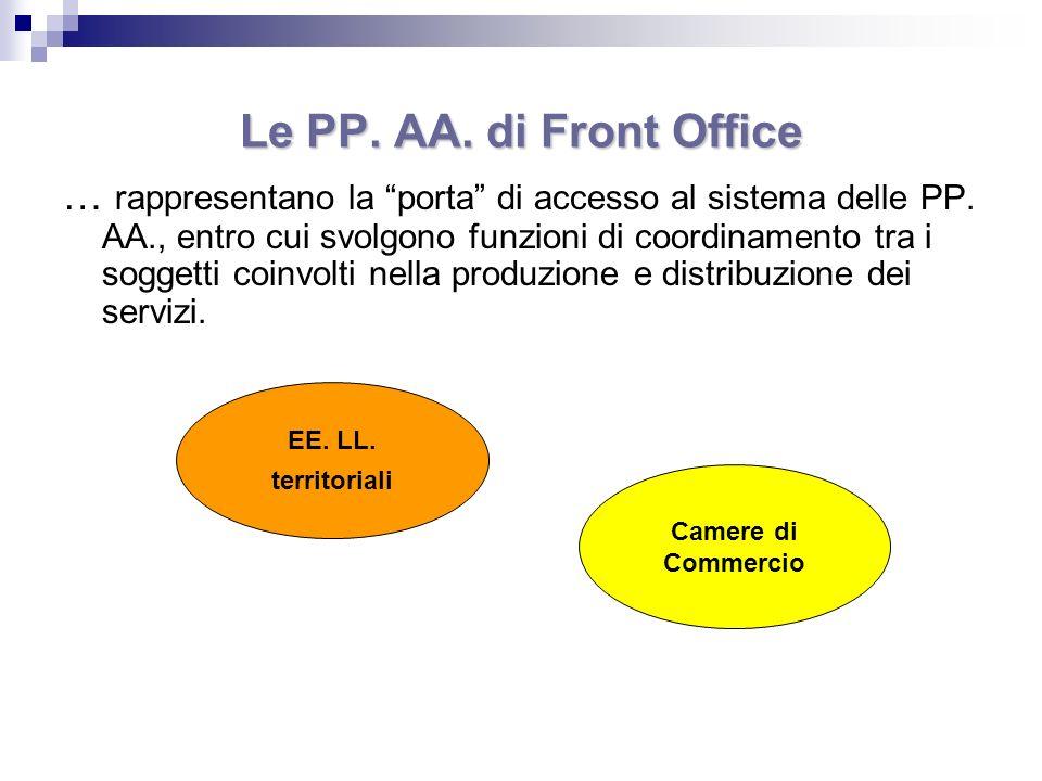 Le PP. AA. di Front Office EE. LL. territoriali Camere di Commercio … rappresentano la porta di accesso al sistema delle PP. AA., entro cui svolgono f