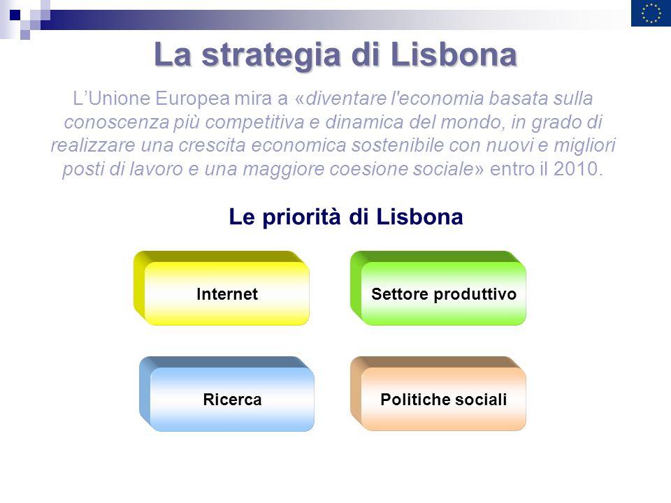 La strategia di Lisbona LUnione Europea mira a «diventare l'economia basata sulla conoscenza più competitiva e dinamica del mondo, in grado di realizz