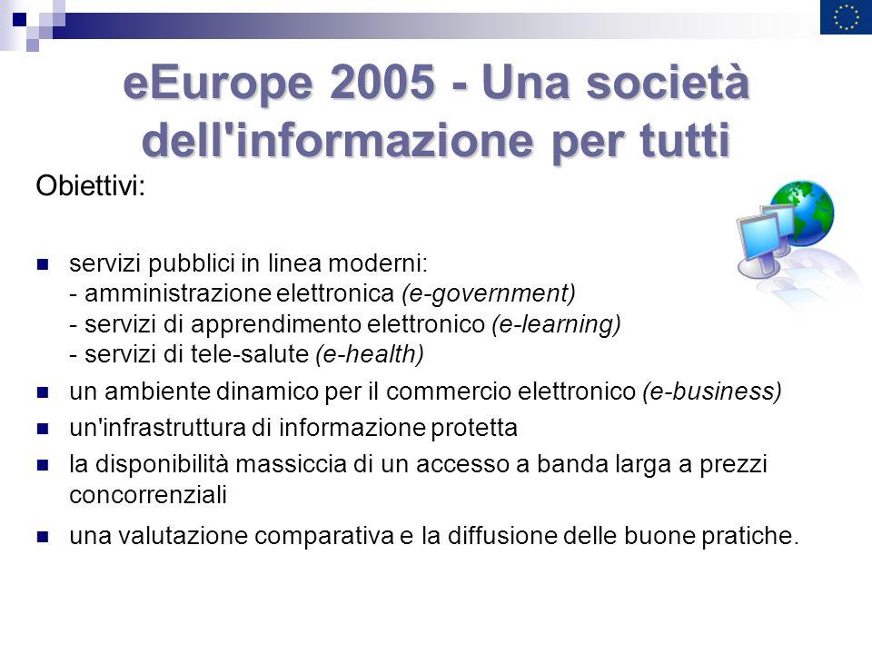 eEurope 2005 - Una società dell'informazione per tutti Obiettivi: servizi pubblici in linea moderni: - amministrazione elettronica (e-government) - se
