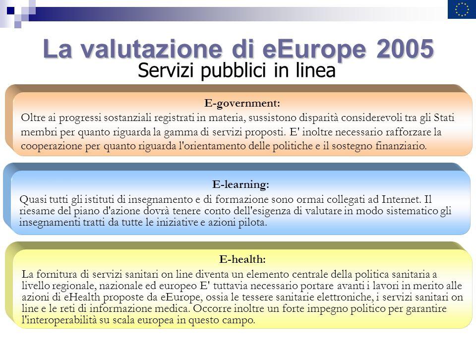 La valutazione di eEurope2005 La valutazione di eEurope 2005 Servizi pubblici in linea E-government: Oltre ai progressi sostanziali registrati in mate