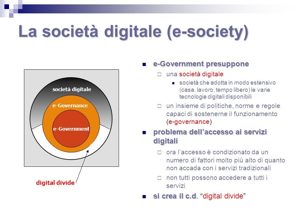La società digitale (e-society) e-Government presuppone e-Government presuppone una società digitale società che adotta in modo estensivo (casa, lavor