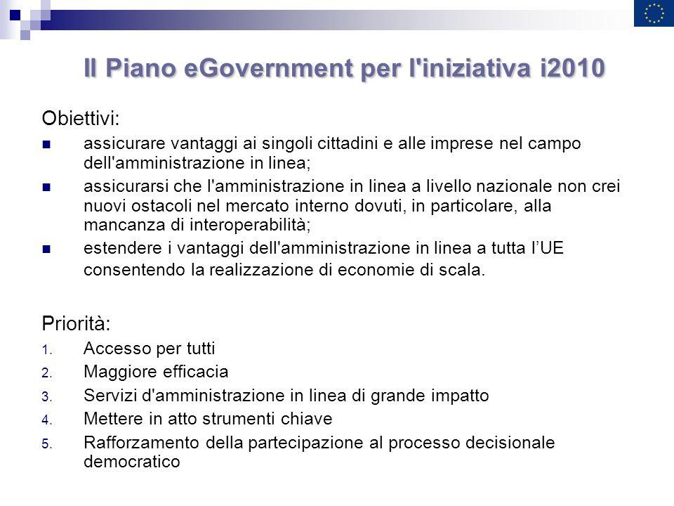 Il Piano eGovernment per l'iniziativa i2010 Obiettivi: assicurare vantaggi ai singoli cittadini e alle imprese nel campo dell'amministrazione in linea
