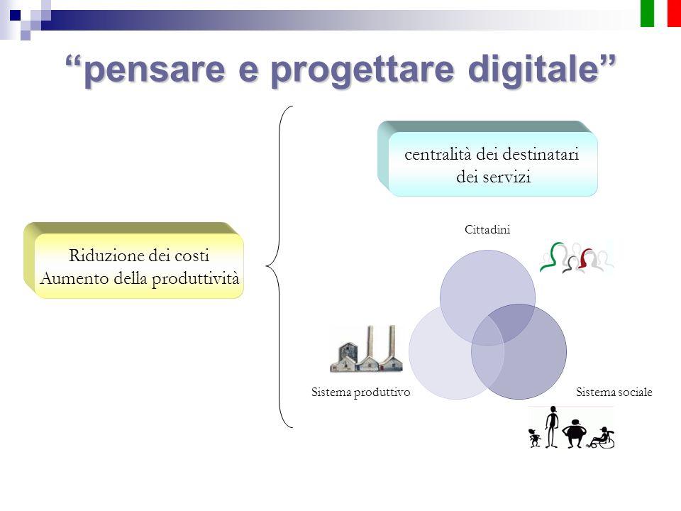 pensare e progettare digitale Riduzione dei costi Aumento della produttività centralità dei destinatari dei servizi