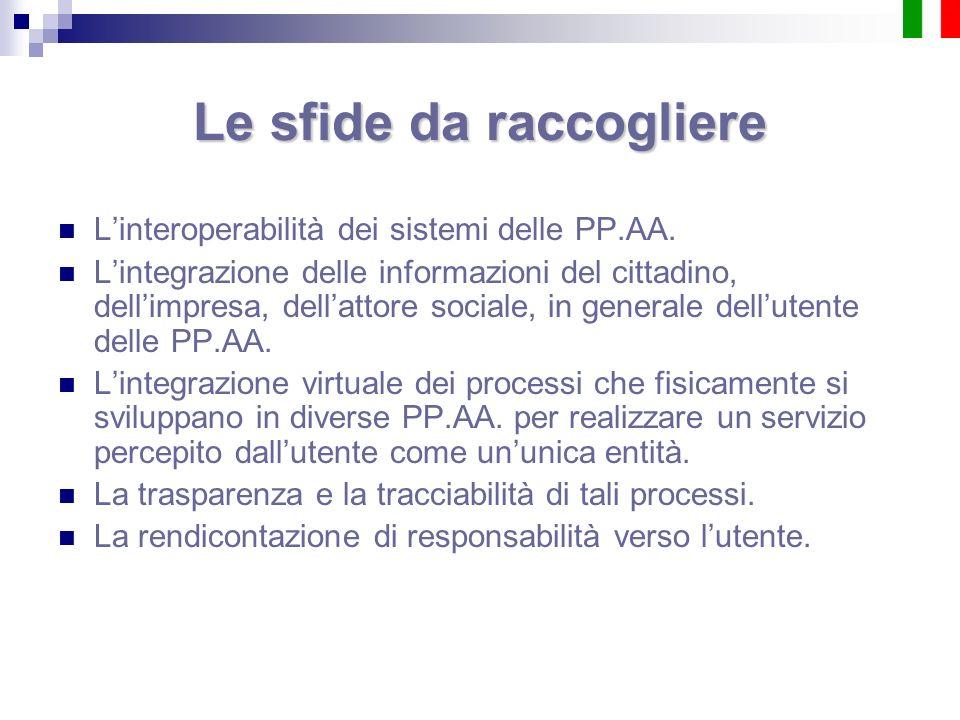 Le sfide da raccogliere Linteroperabilità dei sistemi delle PP.AA. Lintegrazione delle informazioni del cittadino, dellimpresa, dellattore sociale, in