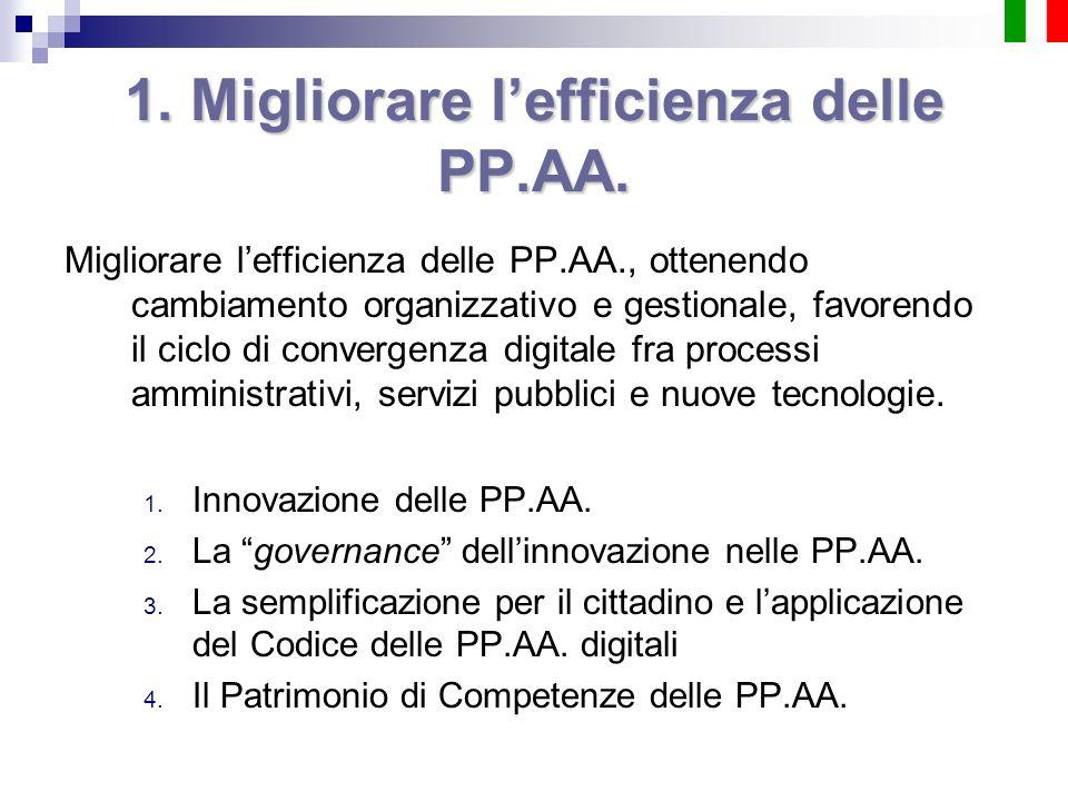 1. Migliorare lefficienza delle PP.AA. Migliorare lefficienza delle PP.AA., ottenendo cambiamento organizzativo e gestionale, favorendo il ciclo di co