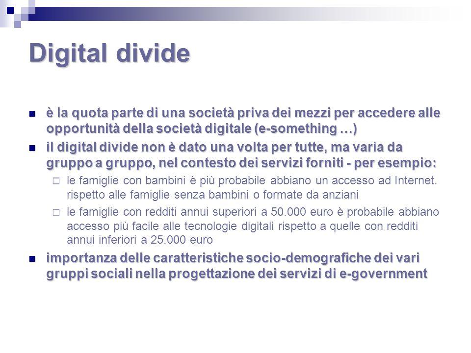 Digital divide è la quota parte di una società priva dei mezzi per accedere alle opportunità della società digitale (e-something …) è la quota parte d