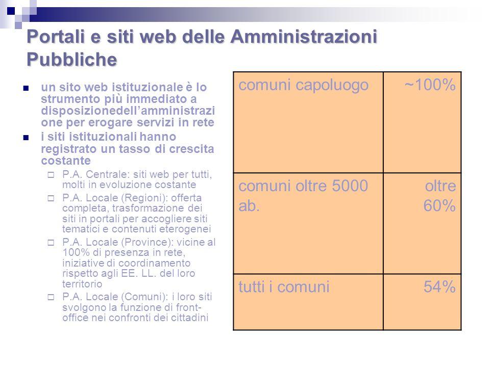 Portali e siti web delle Amministrazioni Pubbliche un sito web istituzionale è lo strumento più immediato a disposizionedellamministrazi one per eroga