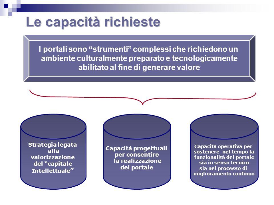 Strategia legata alla valorizzazione del capitale Intellettuale Capacità progettuali per consentire la realizzazione del portale Capacità operativa pe