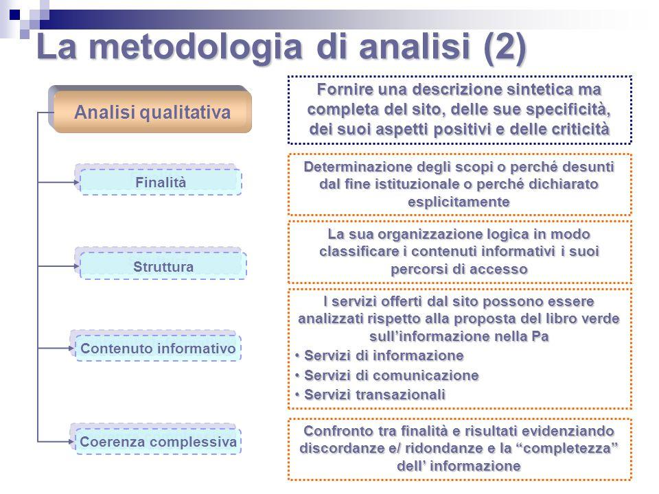 La metodologia di analisi (2) Analisi qualitativa Finalità Struttura Contenuto informativo Coerenza complessiva Fornire una descrizione sintetica ma c