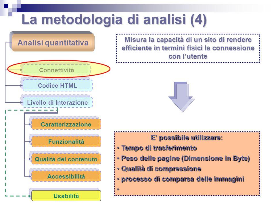La metodologia di analisi (4) Analisi quantitativa Connettività Codice HTML Livello di Interazione Caratterizzazione Funzionalità Qualità del contenut