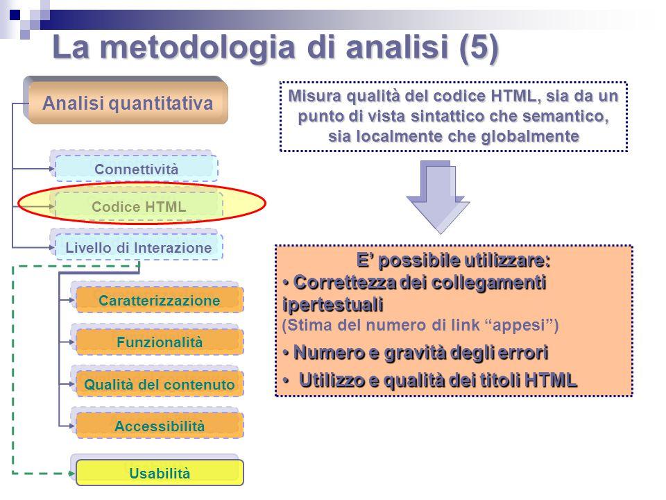 La metodologia di analisi (5) Analisi quantitativa Connettività Codice HTML Livello di Interazione Caratterizzazione Funzionalità Qualità del contenut