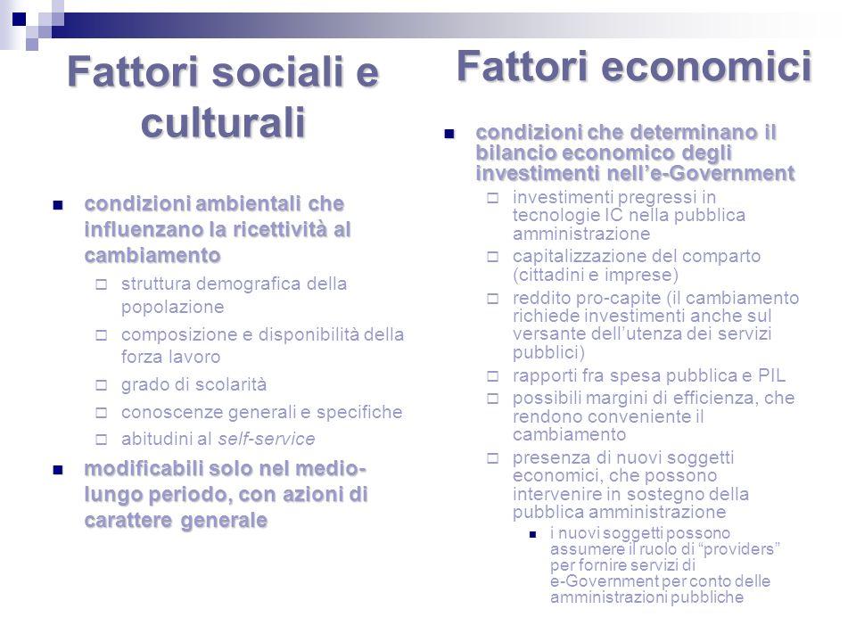 Fattori sociali e culturali condizioni ambientali che influenzano la ricettività al cambiamento condizioni ambientali che influenzano la ricettività a