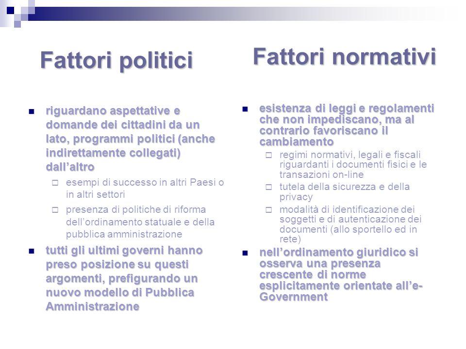 Fattori politici riguardano aspettative e domande dei cittadini da un lato, programmi politici (anche indirettamente collegati) dallaltro riguardano a