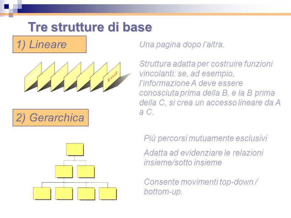 Tre strutture di base 1) Lineare Una pagina dopo laltra. Struttura adatta per costruire funzioni vincolanti: se, ad esempio, linformazione A deve esse