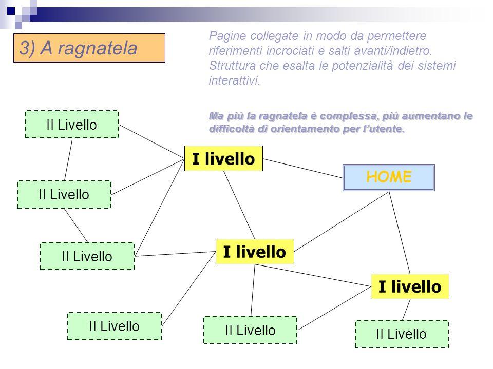 3) A ragnatela Pagine collegate in modo da permettere riferimenti incrociati e salti avanti/indietro. Struttura che esalta le potenzialità dei sistemi