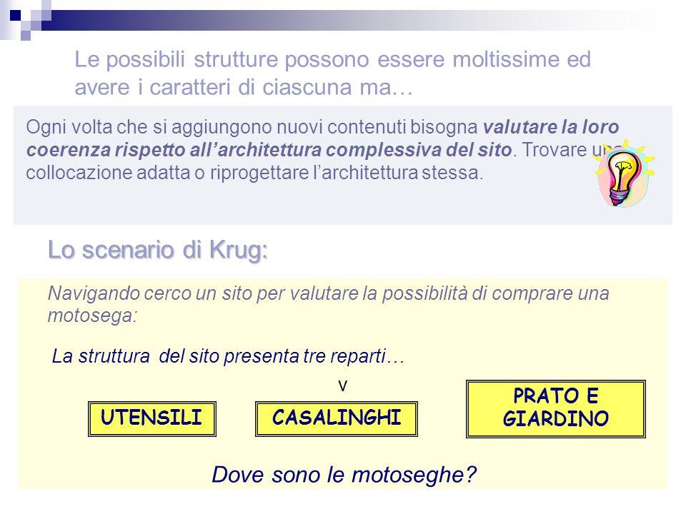 v Navigando cerco un sito per valutare la possibilità di comprare una motosega: Lo scenario di Krug: UTENSILI Dove sono le motoseghe? La struttura del