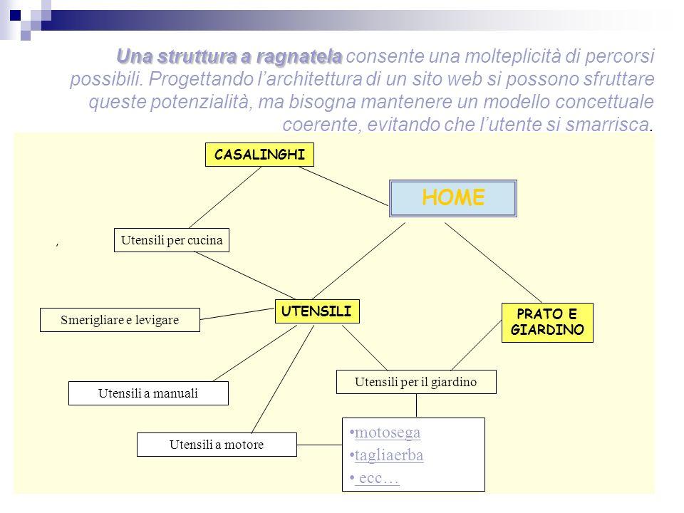 Una struttura a ragnatela Una struttura a ragnatela consente una molteplicità di percorsi possibili. Progettando larchitettura di un sito web si posso