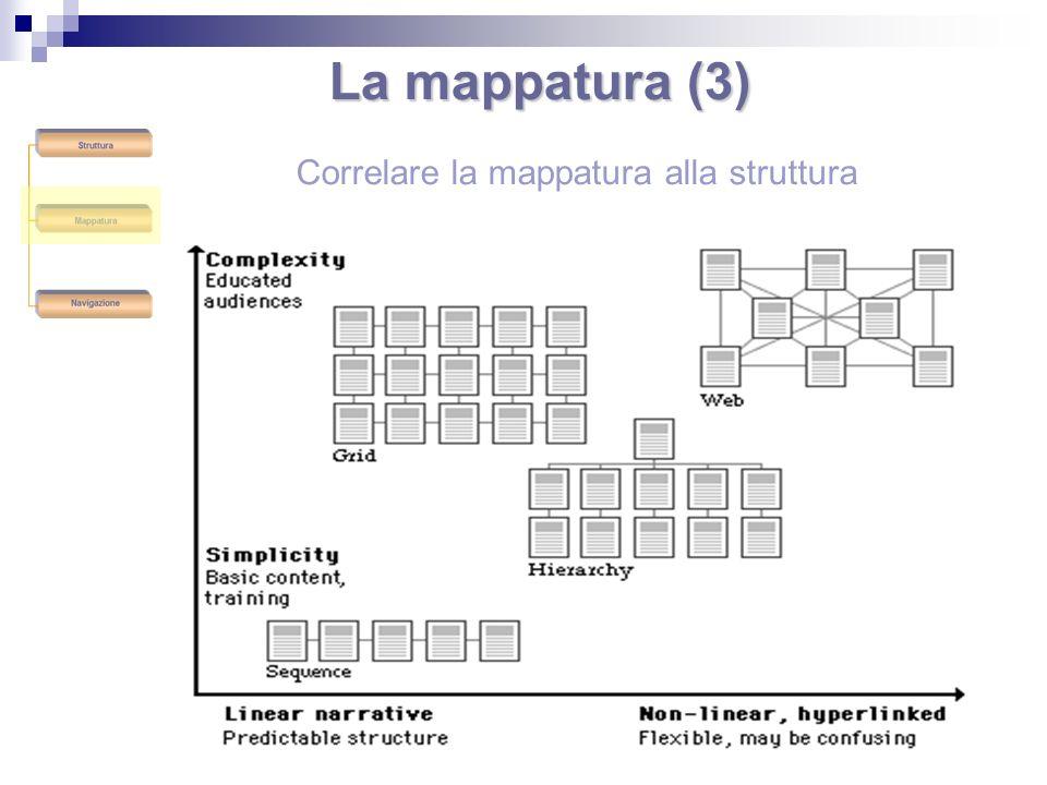 La mappatura (3) Correlare la mappatura alla struttura