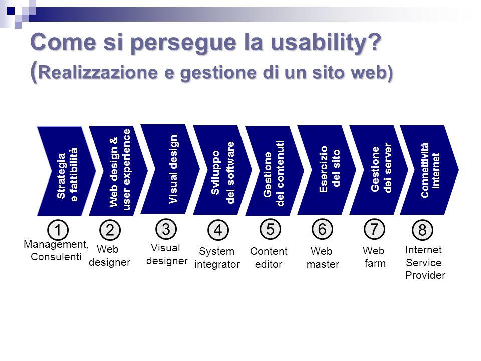 Come si persegue la usability? ( Realizzazione e gestione di un sito web) Strategia e fattibilità Management, Consulenti 1 Visual design Visual design